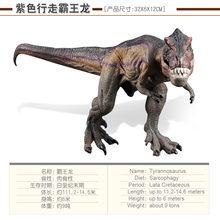 Hot Modelos de Dinossauros Jurassic Tyrannosaurus Pterossauro Carnotaurus Therizinosaurus Animais Figuras de Ação Coleção Brinquedos de Plástico(China)