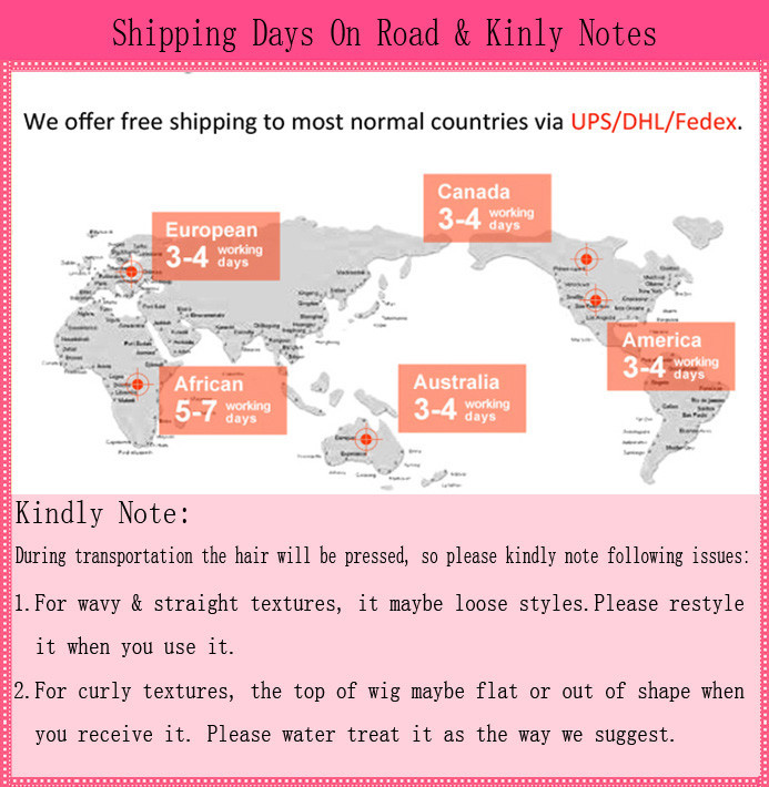 Shipping Days On Road & Kinly Notes