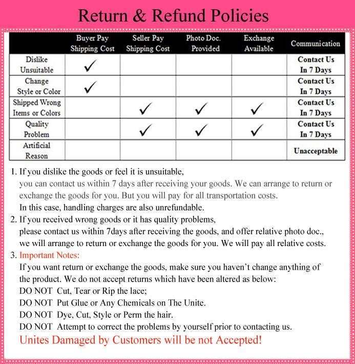 Return & Refund Policies