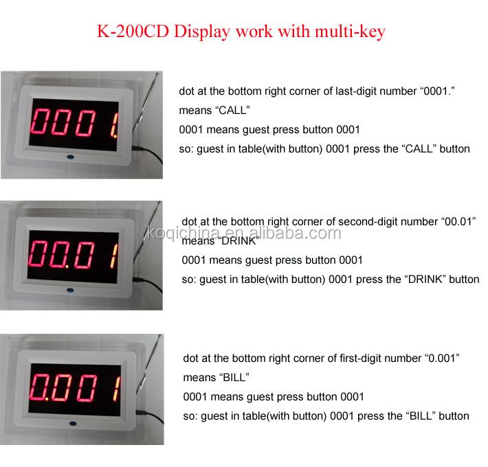 K-200CD different serivce