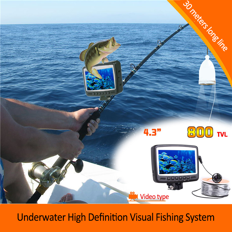 рыбалка видеокамера подводные