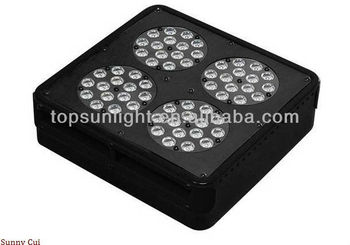 apollo 4/6/8high power led grow lighting
