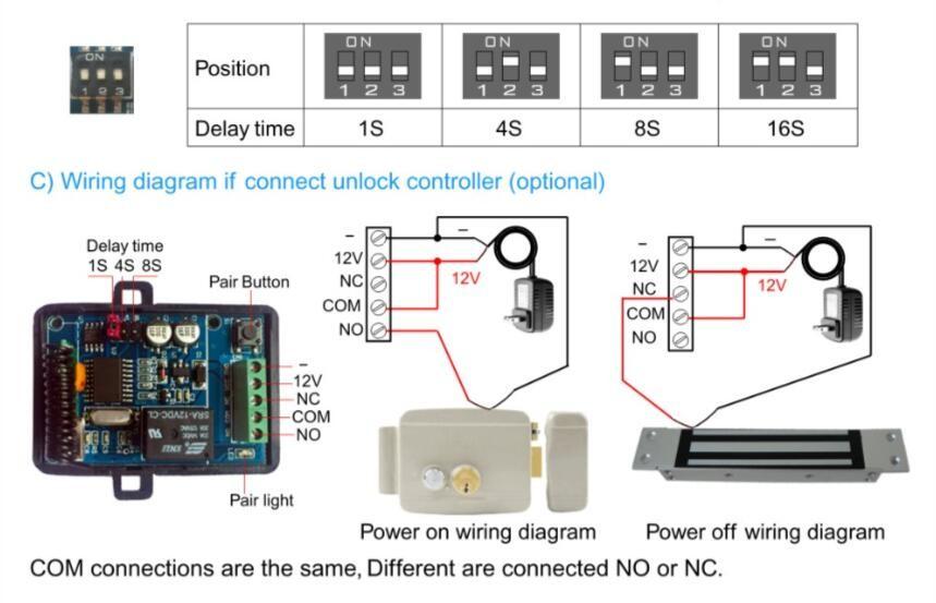 Phenomenal Smart 720P Home Wifi Video Door Phone Intercom Doorbell Wireless Wiring Database Obenzyuccorg