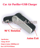 Negative ion anion generator for air purifying