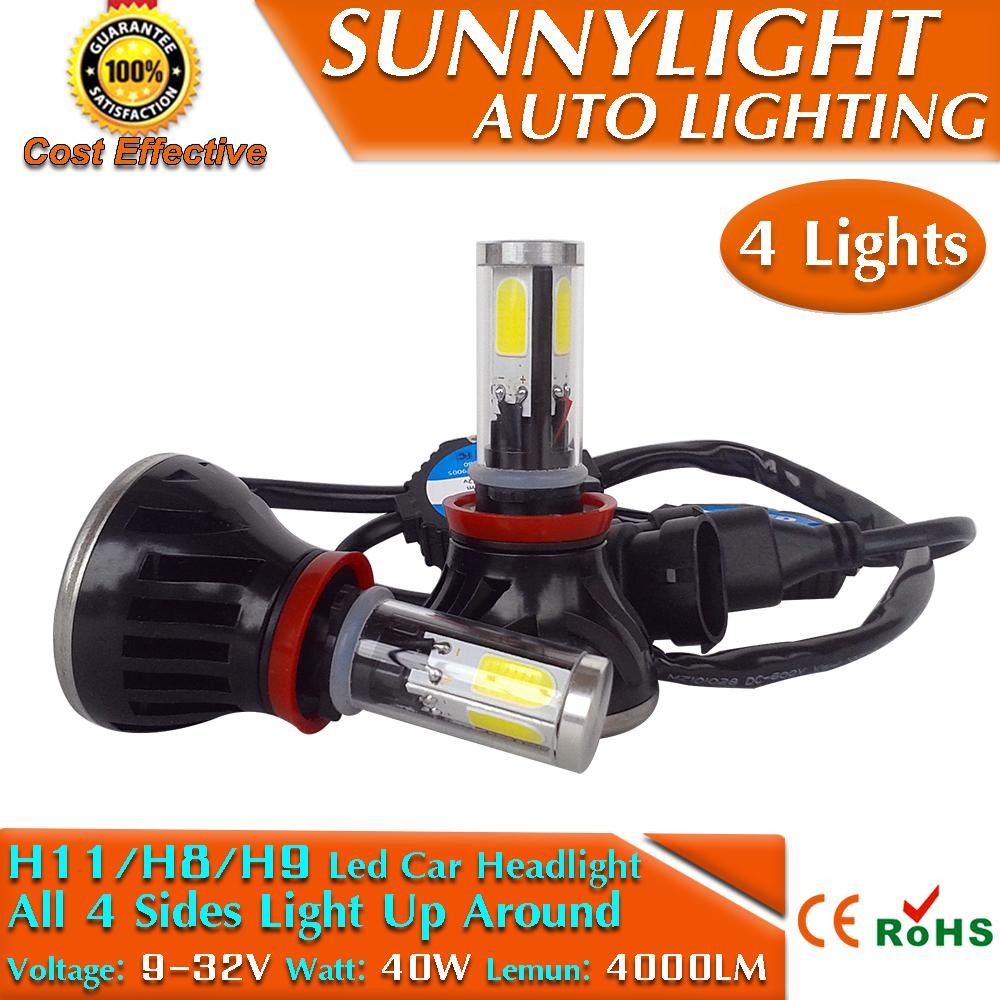 H8 Led Cob Car Headlight H11 H9 Fog DRL Light Head Driving Lamp 12V 24V 5000K 6000K Xenon White Bulb Replacement Auto Head Lamp(China (Mainland))