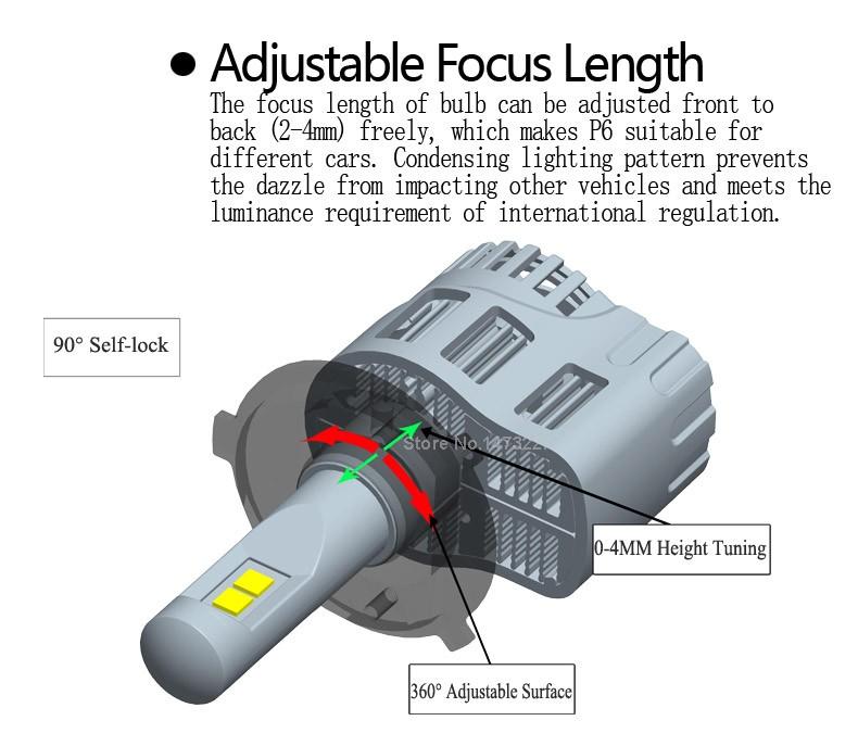 Led Car Headlight H4 H4-3 HB2 9003 Hi/The 45W x2 4500LM x2 ...