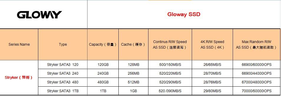 Gloway best price solid state drive ssd 1TB  SATA III 2.5″ 480 GB 240 GB  720gb 1tb For PC Desktop high performance
