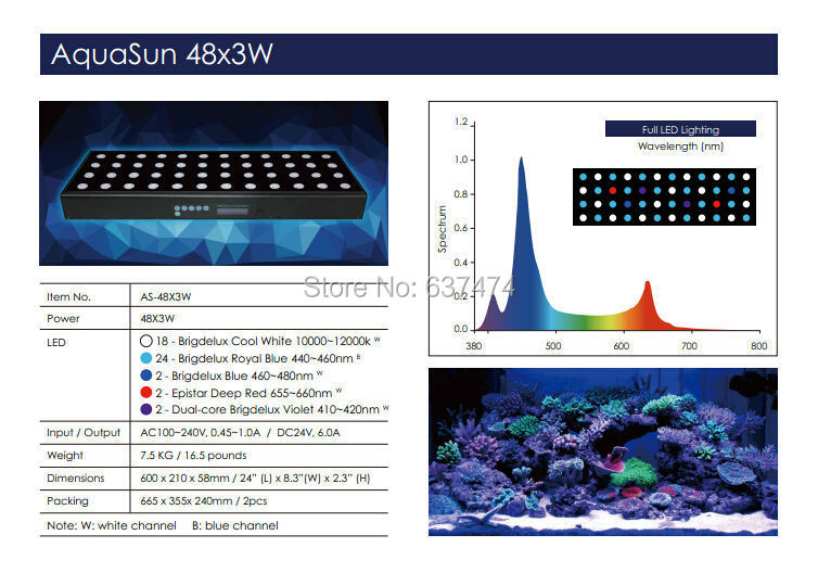 Программируемый 48 x 3 Вт из светодиодов свет аквариума сид фото