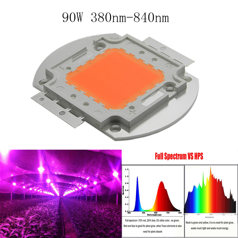 90w led replace HPS, full spectrum 380nm~840nm led grow light chip for plant seeding grow and bloom ,DIY led grow light(China (Mainland))
