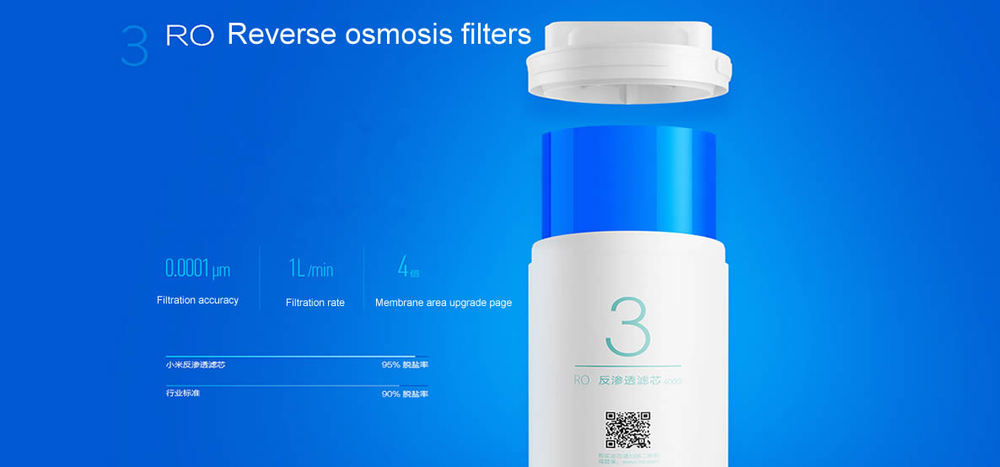 100% Original Xiaomi Water Purifier Water Filters Support Wifi Android IOS Smart Phone Cellphone App