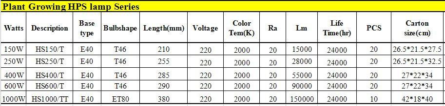 HPS 250W sodium  lamp
