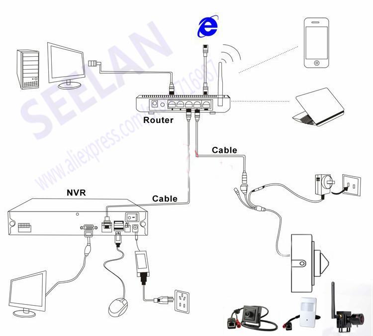 1080P 2.0MP Mini IP Camera ONVIF 2.8 12mm Manual Varifocal
