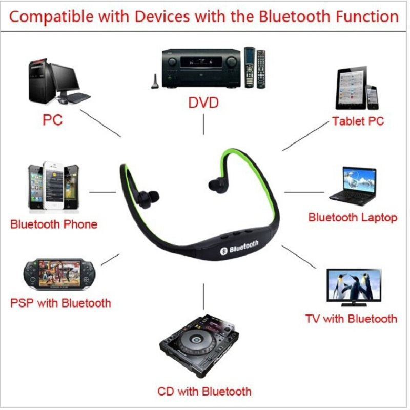 2015 Headphone for iPhone 5 4 for Samsung galaxy S3 S4 S5 Universal Sport Stereo Wireless