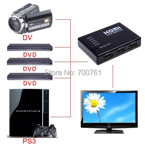 5 Port HD 1080P audio HDMI 1.3 Switch HDMI video Switcher Splitter with IR Remote for HDTV ,HD-DVD, Sky-HD, STV, PS3, Xbox 360(China (Mainland))