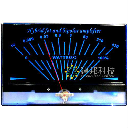 Volume Level Meter : Precision vu meter level peak db table audio volume