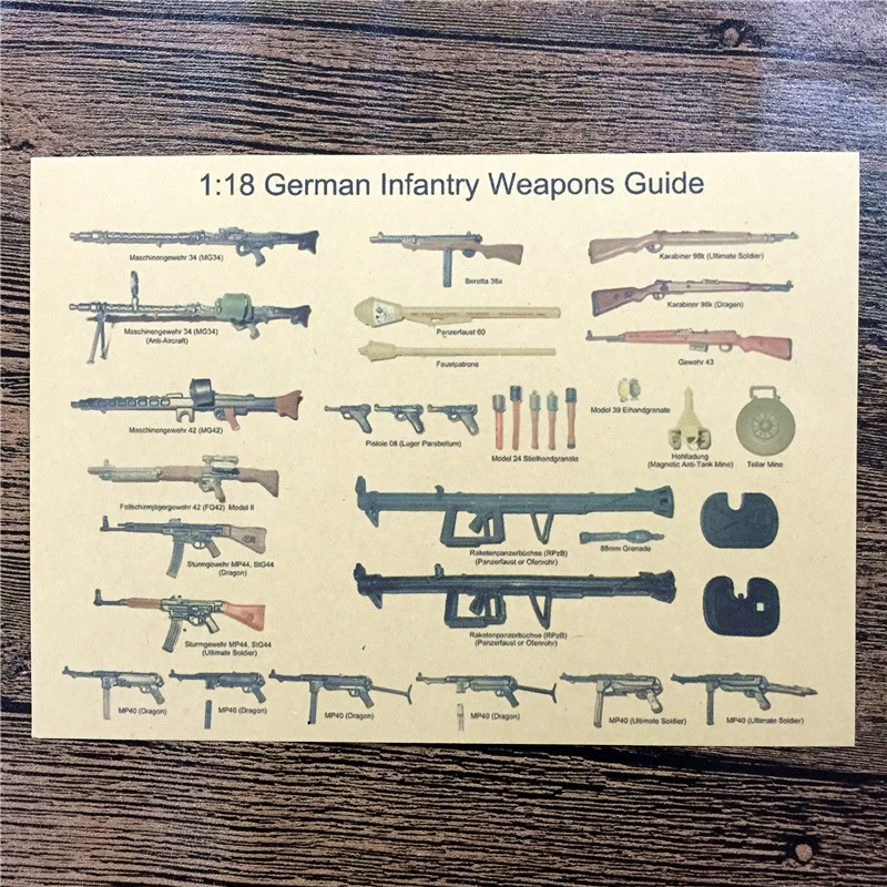 XQ 134 back to the future kraft paper  German infantry weapons guide  wall. Compare Prices on Bathroom German  Online Shopping Buy Low Price