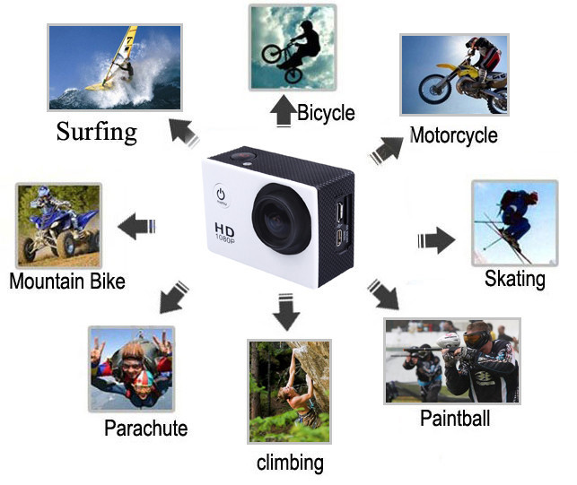 Retail Packing 2014 NEW SJ4000 Sports Camera 100% Genuine Original Product