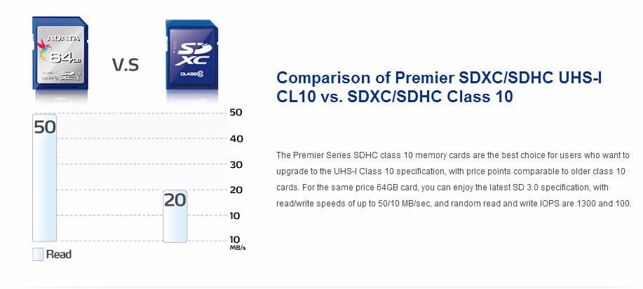ADATA C10 SD Card SDHC SDXC UHS-I Memory Card16GB 32GB 64GB Flash Memory Cards SD Card For Digital Camera