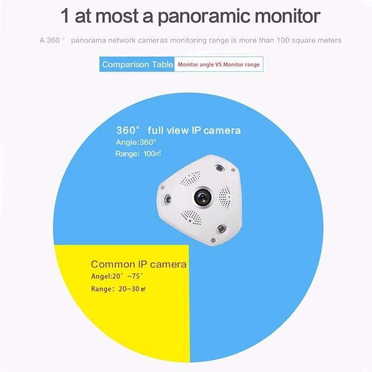 ถูก กล้อง360พาโนรามากล้องวงจรปิดไร้สาย960จุดHDไร้สายvr IPกล้องรีโมทเฝ้าระวัง360เวบแคมกล้องP2Pเวบแคม