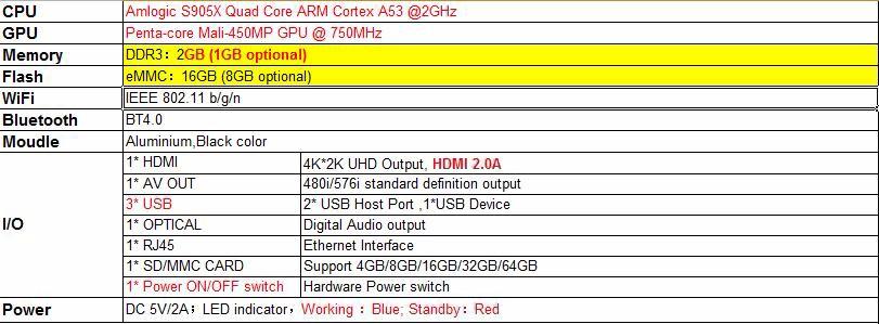 image for S905X X95 PRO Android 6.0 TV BOX Amlogic Quad Core 2 GB/16 GB Wifi Blu