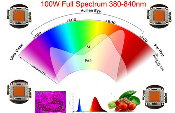 100W LED Grow chip ,50pcs x 3w bridgelux ,full spectrum 380nm`840nm for hydroponics ,DIY Led grow light(China (Mainland))