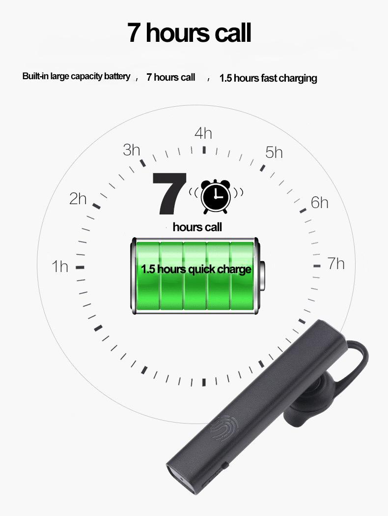 Беспроводная bluetooth гарнитура наушники вкладыши с крючком Bluetooth микрофоном для