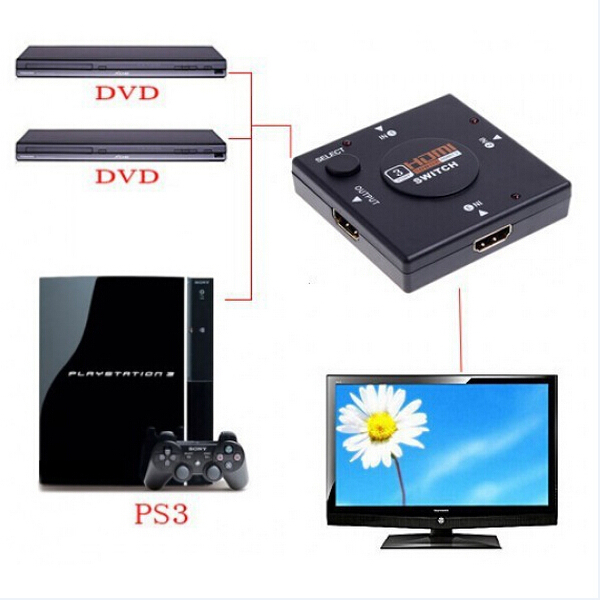 Mini HDMI Switch 3 Port HDMI Splitter for HDTV 1080P Vedio HDMI 1.3m Switch 3-Port in 1 port out HDMI Auto Switch 50pcs/lot(China (Mainland))