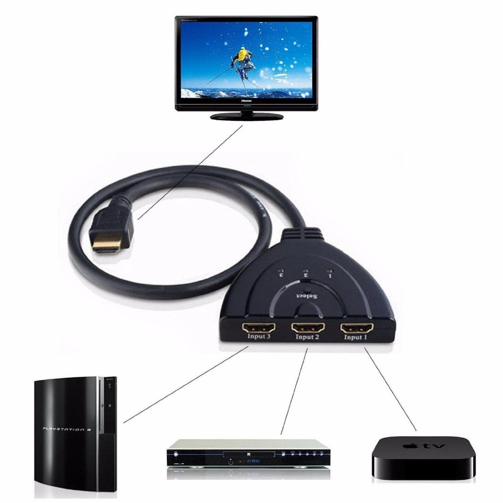 New 3 Port HDMI Multi Display Auto Switch Hub Box 1.3 1080P Switcher 3 in 1 out Splitter for HDTV DVD Xbox 360 PSP(China (Mainland))