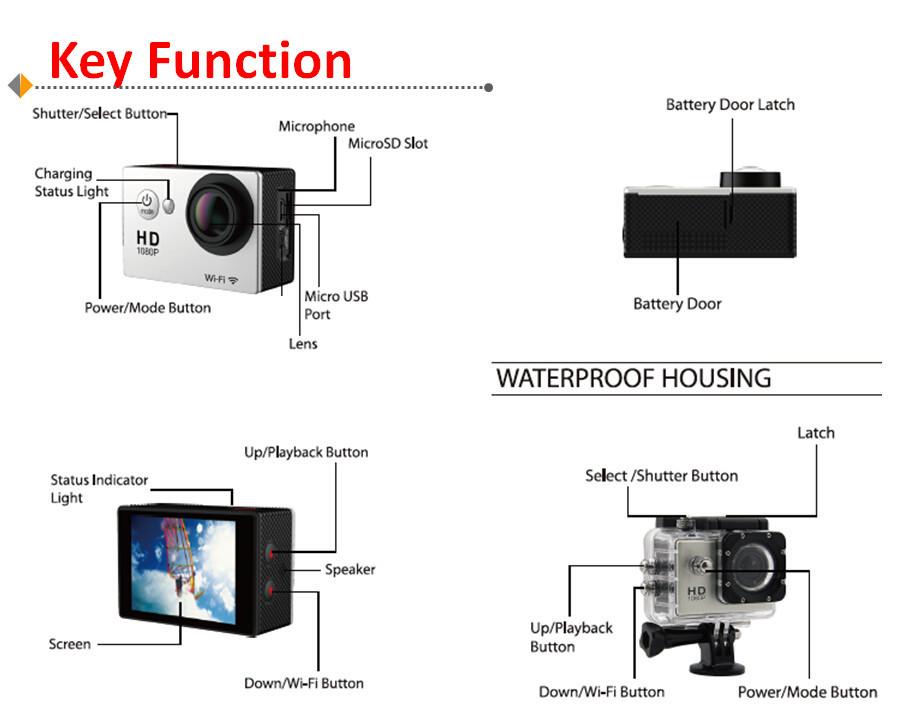 Gopro Style A9 Motion Digital camera Car Digital camera Recorder 1080P Full HD 5.0MP 2.0 Inches Screen Helemet 30M Waterproof DV DVR 2015 Newest (1)