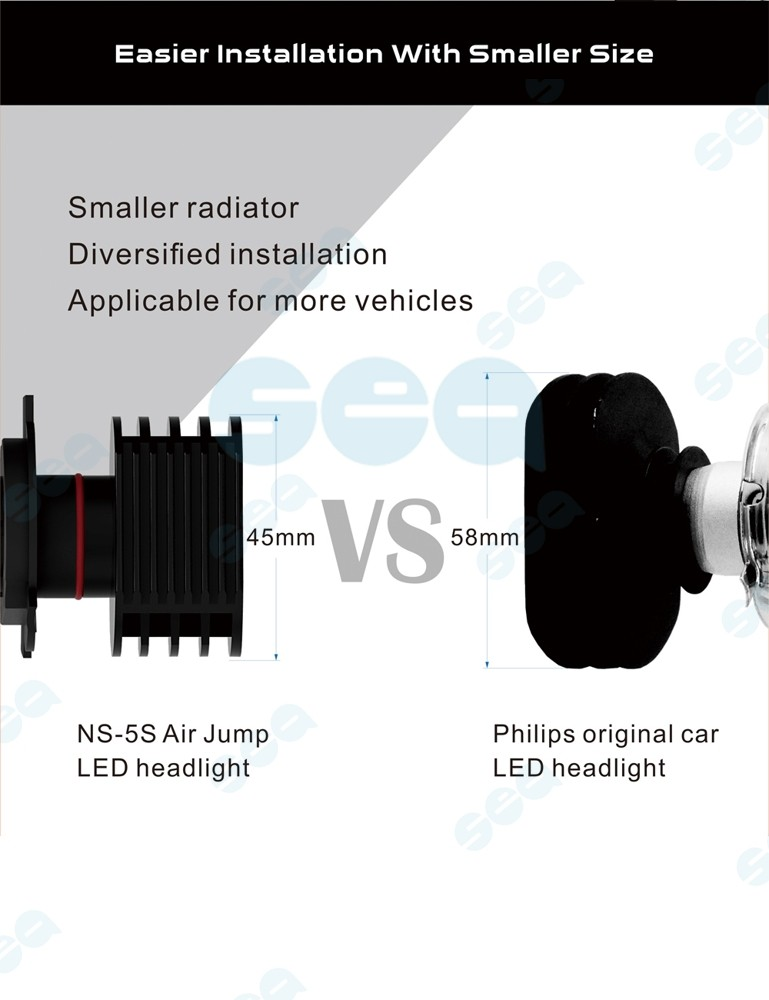 2x Car styling H7 LED P hilips 12000Lm 90W  ZES LED Car Bulb Auto Lamp Headlight Fog Light Headlamp Conversion Kit