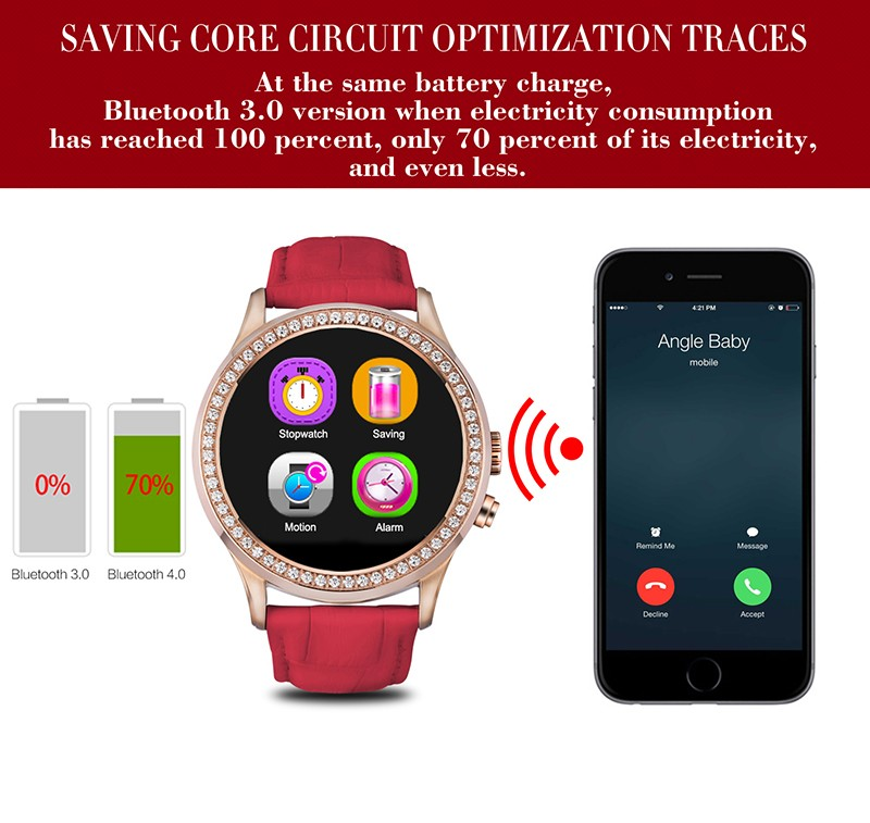 No.1 D2 Bluetooth SmartWatch New IP67 Waterproof Womens Fashion Wristwatch Smartwatch for Apple iPhone Samsung Android Phone<br><br>Aliexpress