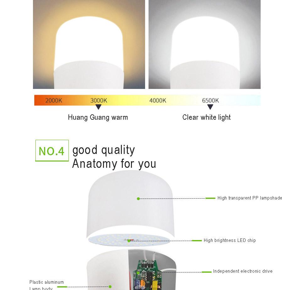 E27 Plastic LED Light Bulb, Energy Saving LED Bubble Ball Bulb For ...