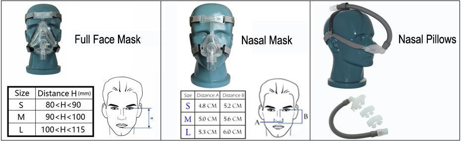 Mask Select