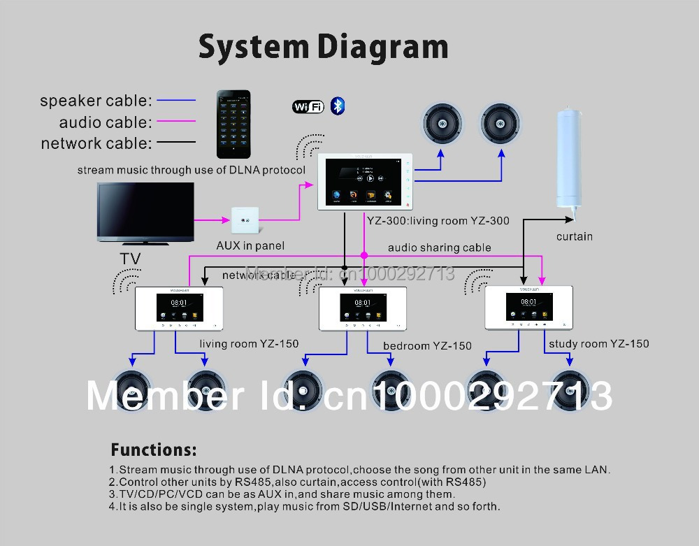 russound wiring diagrams toshiba wiring diagram wiring Residential Electrical Wiring Diagrams Basic Electrical Schematic Diagrams