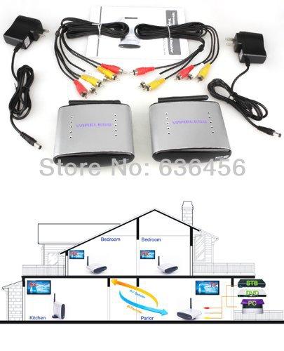 FREE Ship/150m 2.4GHZ/5.8 GHZ module is FCC CLASSB Certificated Wireless AV TV Audio Video Sender Transmitter DVD DVR Receiver(China (Mainland))