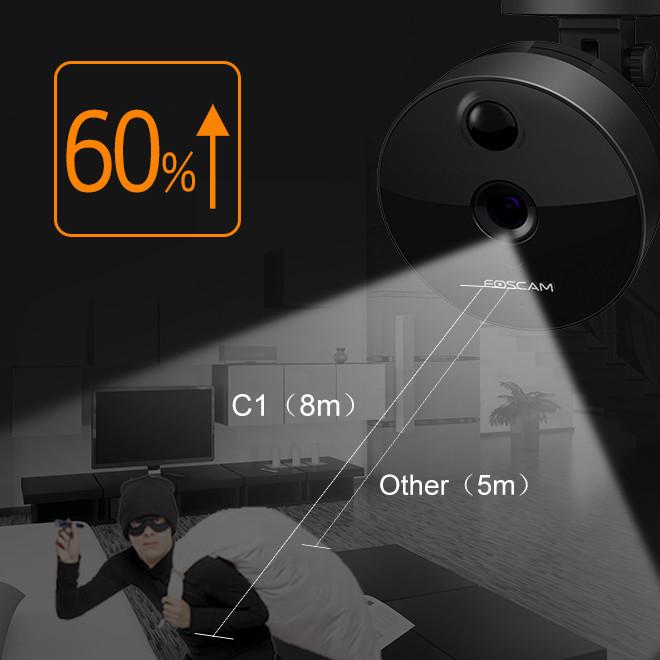 CCTV C1 Detection Night 7