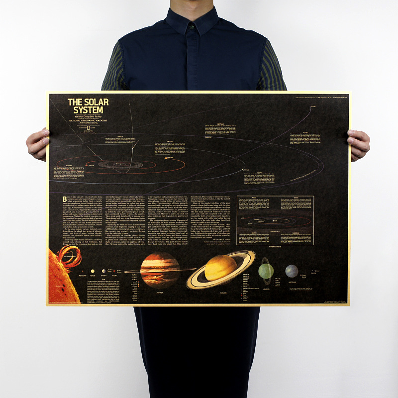Vintage Classic Old The Solar System Drawings Poster Bar Home Decor Retro Kraft Paper Painting 72x51cm Wall Sticker(China (Mainland))