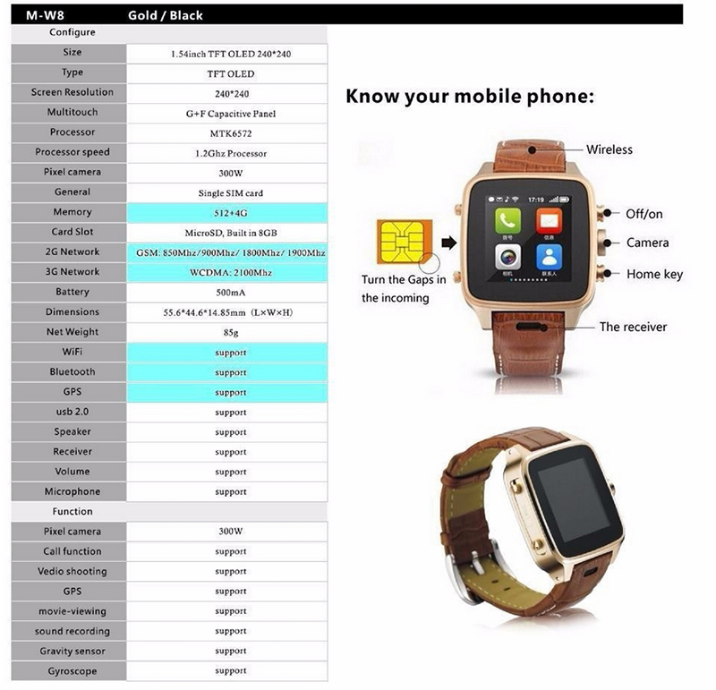 Wifi GPS 3G Bluetooth Smart Watch Phone Support SIM Card With Camera Compass Gravity Sensor Relogio