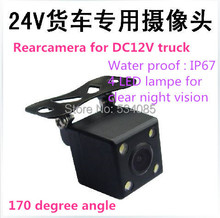 real view camera promotion