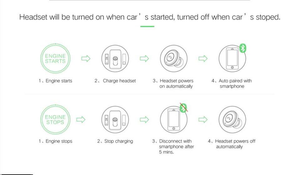 OVEVO Q8 Bluetooth Earpiece Mini USB Car Adapter Stereo Small Headset Bluetooth Anti-radiation Headset Earphone Auto Charging