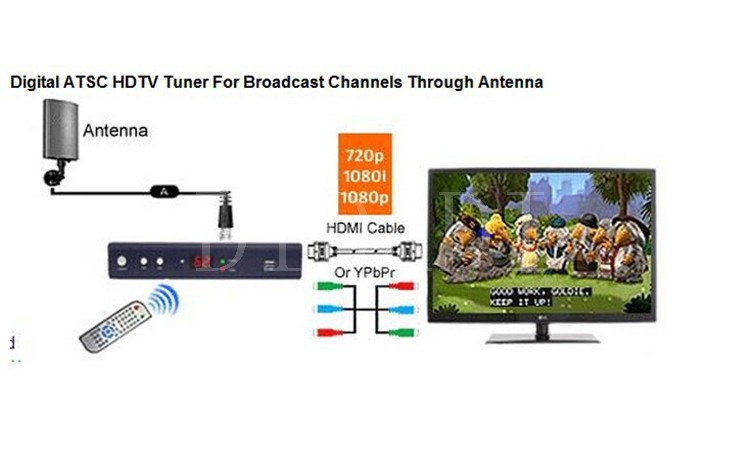 2014 Newest Digital ATSC TV Tuner digital TV Receiver for Canada Mexico and USA with Air Channels 1080p HDMI Video Output(China (Mainland))