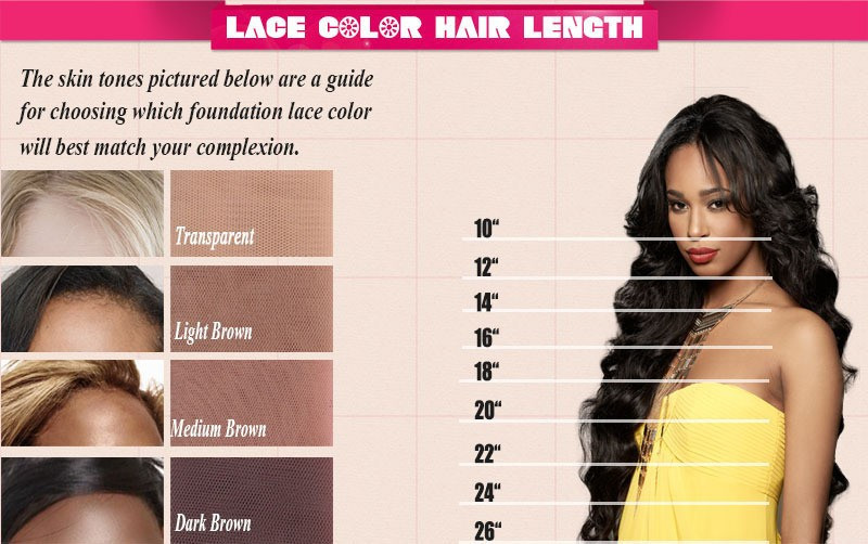 Full Lace Human Hair Wigs with bangs side part Ombre brown Human hair Bob wigs short wigs Lace Front Human Hair Wigs two tone