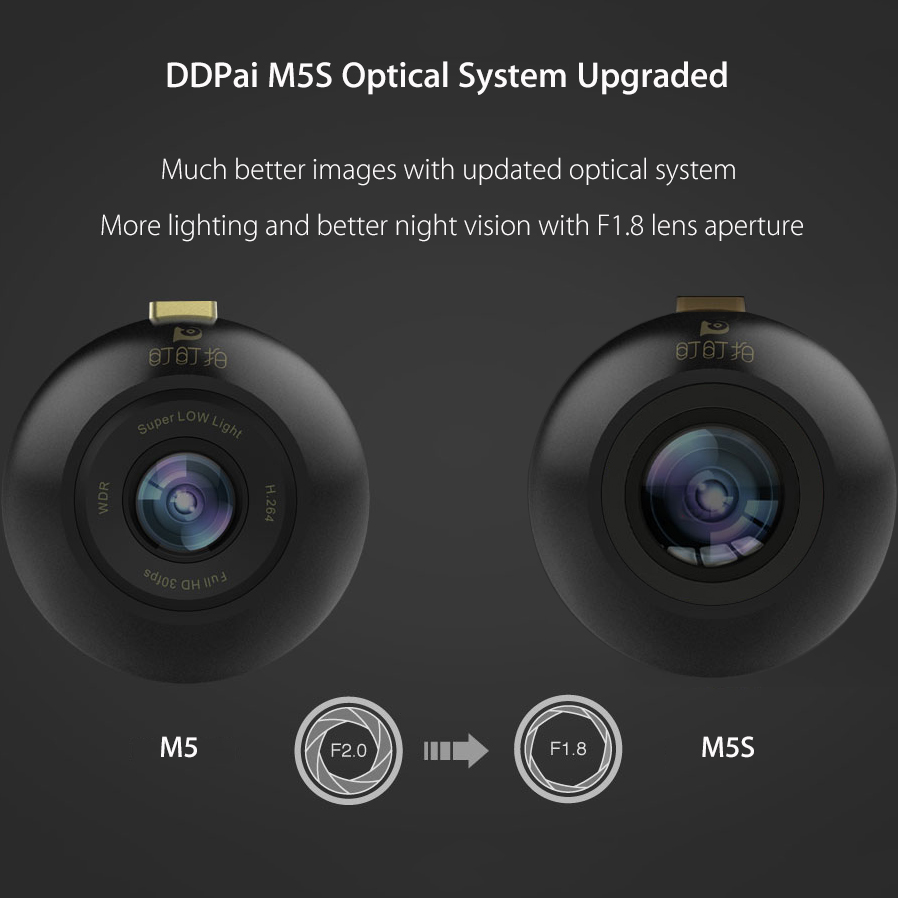 Ddpai m5 m5s youmera hd 1080p wide angle night vision car for M5s camera