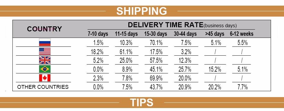 shipping7
