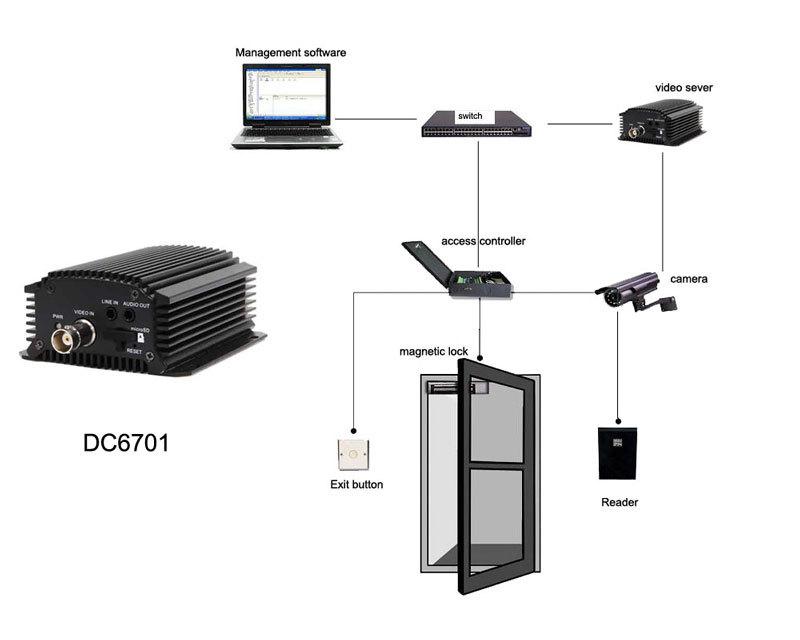 Здесь можно купить  Free ship by DHL,video access control,TCP two Door & video server,Capture image when swipe card,fire alarm,signal,etc,sn:VA02  Безопасность и защита