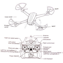 DM007 4 Channels 6 Axis Gyro Quadcopter Drone UAV RTF UFO with 0 3MP Camera 2