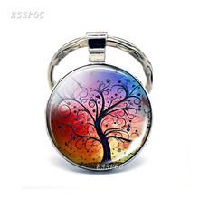 Климт дерево брелок жизнь брелок в виде дерева Густава Климта стекло подарок символический кабошон Мода брелок с фотографией кольцо(China)