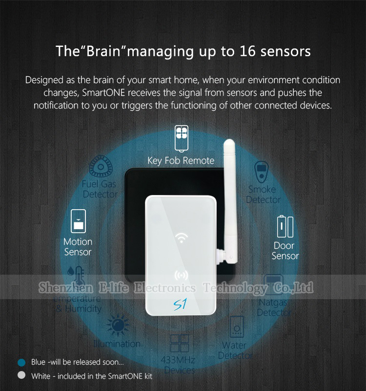 Broadlink S1 S1C Smart Home Sensor SmartONE Alarm Kit-2.jpg