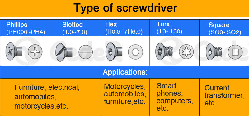 - HTB1BWbQOFXXXXXLaFXXq6xXFXXXJ - JAKEMY 32 in1 Multifunctional Precision Screwdriver Set For iPhone Laptop Mini Electronic Screwdriver Bits Repair Tools Kit Set