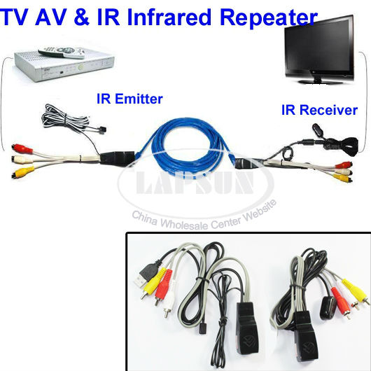 NU101 TV Video Video IR Extender AV Transmitter 1 Sender 1 Receiver IR Infrared Repeater Network Cable Connector Cat5(China (Mainland))